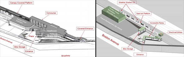 Ball Square proposed Green Line station