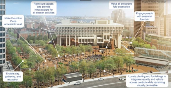 Proposed new City Hall Plaza
