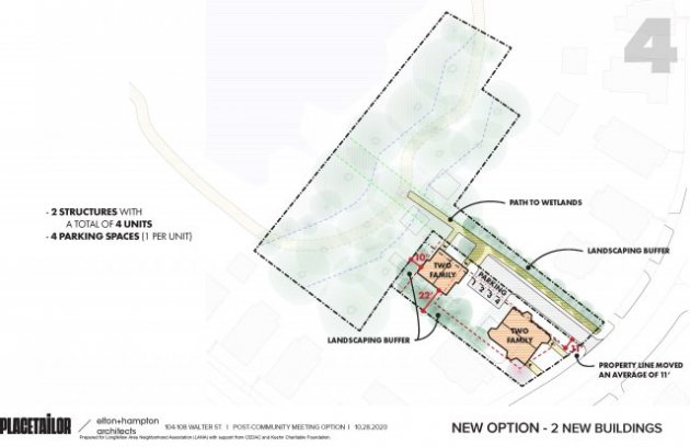 community-developed preferred site plan