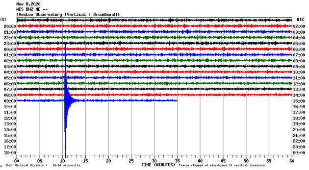 Earthquake seismograph