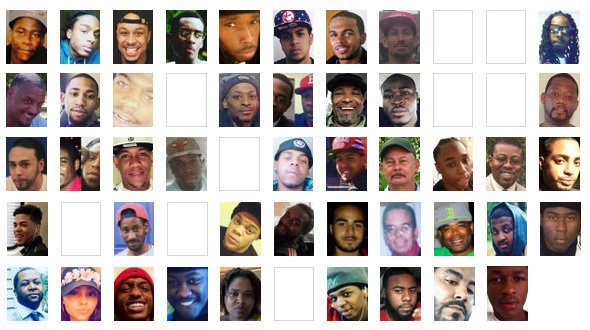 Boston's murder victims in 2018