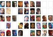 Boston's murder victims in 2018