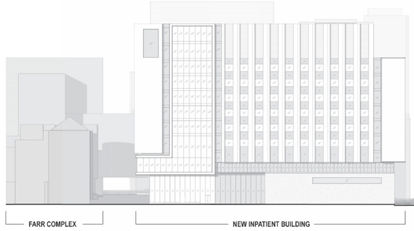 Proposed in-patient building