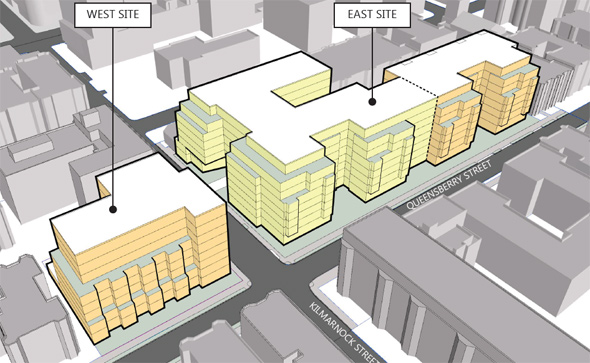 Kilmarnock and Queensberry proposal